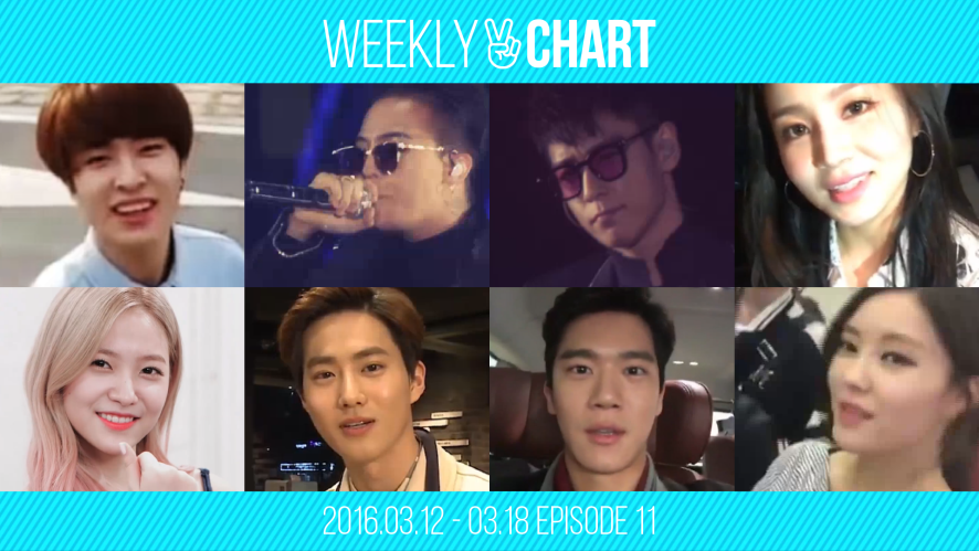 [WEEKLY V CHART] 2016.3.12- 3.18 EPISODE