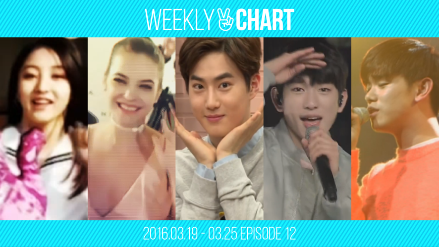 [WEEKLY V CHART] 2016.3.19- 3.26 EPISODE